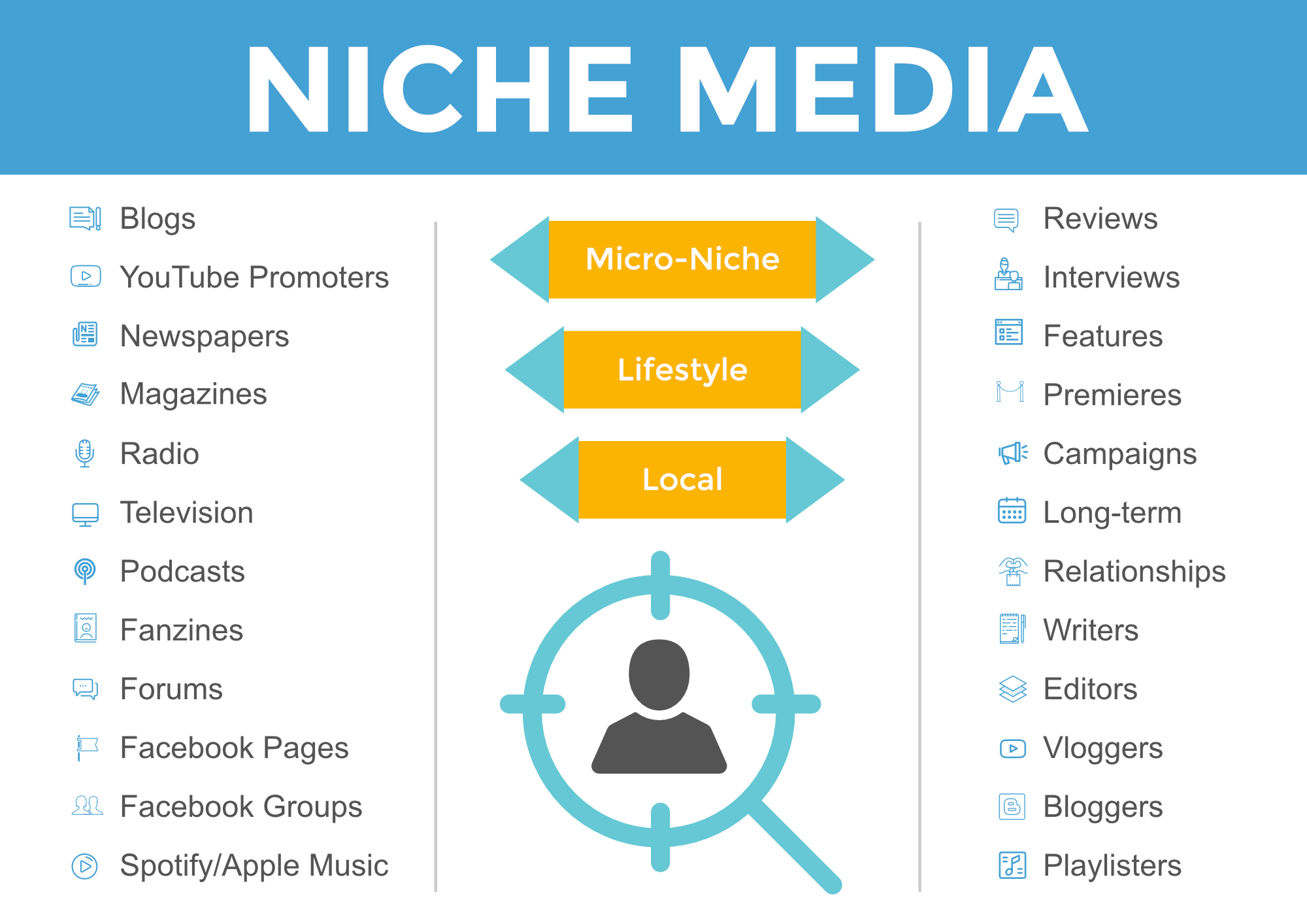 Why a musician website and fan mailing list are critical to your success niche media for musicians malvernweather Images
